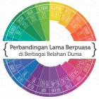 Infografis-Puasa-Thumbnail