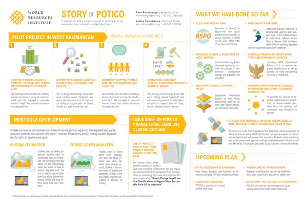 Infografis-WRI-POTICO-Poster-01