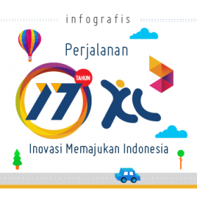Infografis XL 17th Thumbnail-04-04-04