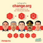 Infografis-ChangeOrg-Thumbnail--