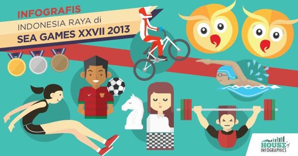 Infografis-SEA-GAMES-27th-ads
