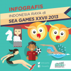 Infografis-SEA-GAMES-27th-thumb