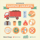 Infografis-Waste4Change-Thumb
