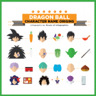 Infografis-Dragon-Ball-Thumbnail