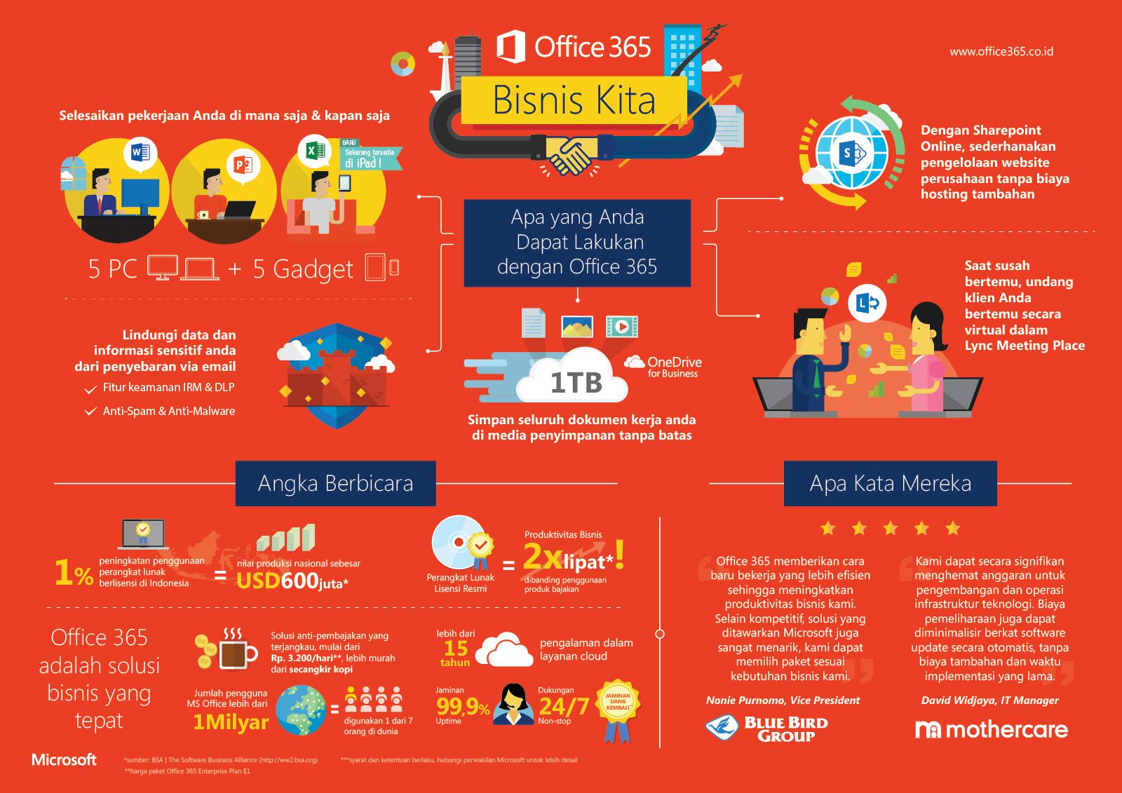 Infografis Microsoft