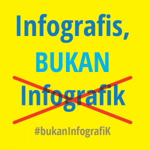 Infografis atau Infografik?