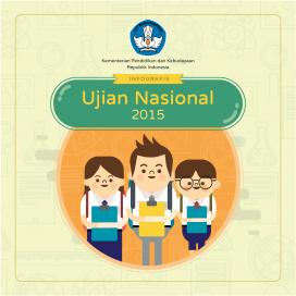 Infografis-Ujian-Nasional-2015-AR v10.1 Thumbnail-01