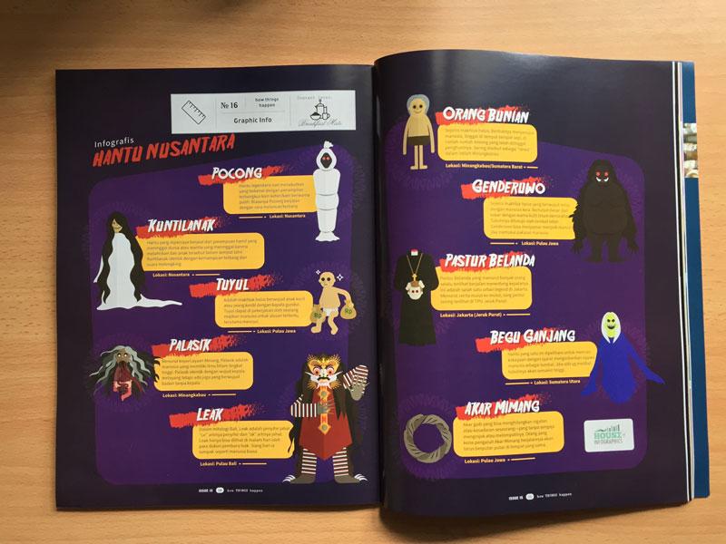 Infografis Hantu on THINGS Magazine Issue 15