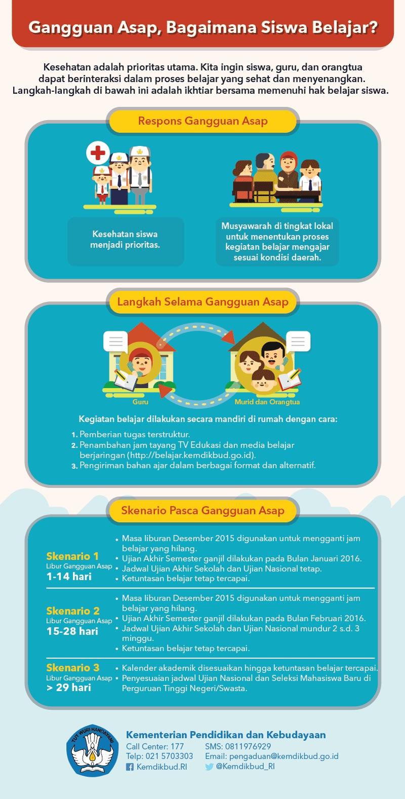 infografis darurat asap