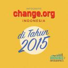 Infografis Change.org 2015