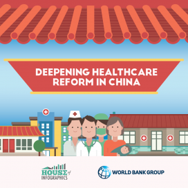 infographic-china-health-care-en-v8-ar-thumbnail