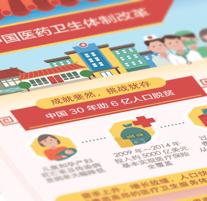 infographic-china-health-care-en-v8-ar-thumbnail-china