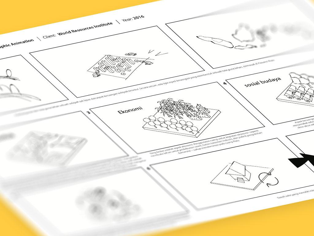 Proses storyboard untuk animasi