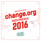 infografis changeorg 2016