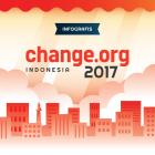 infografis change.org 2017